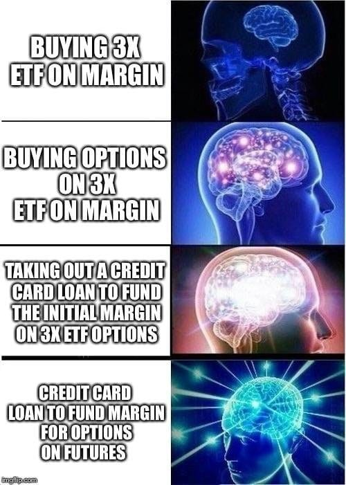 WSB Margin Meme