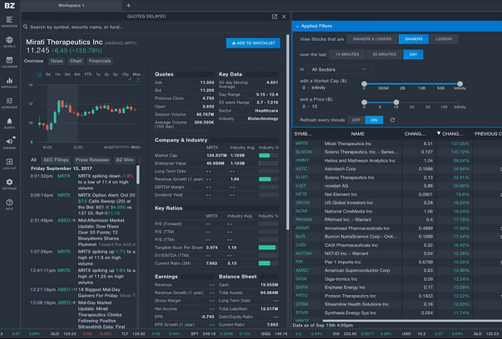 Benzinga Pro Review – How This Real Time News Service Can Affect Your Trading