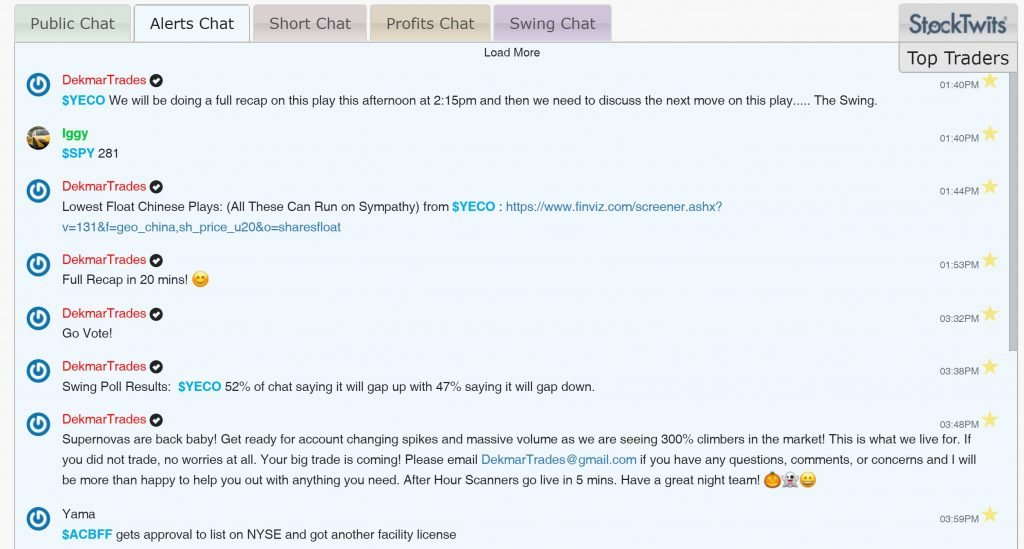 Dekmar Trades Alerts Chat