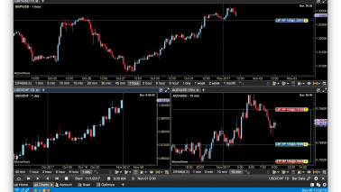 Thinkorswim Review - What This Desktop Trading Platform Can Do For